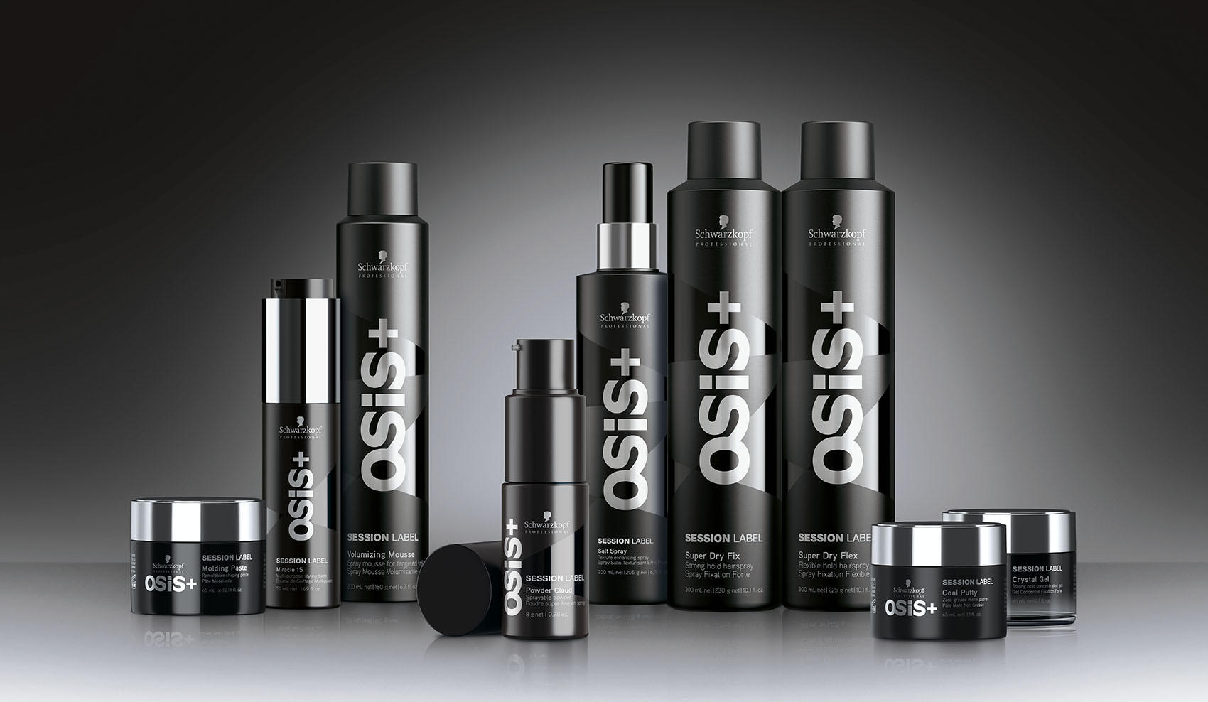 OSIS+ Session Label